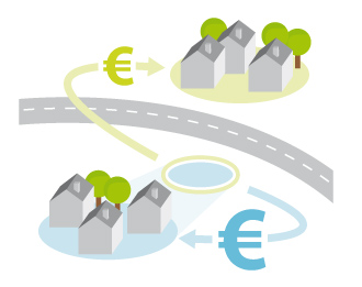 Gemeinden mit Flächenressourcen profitieren vom gemeinsamen Ausbau eines Standortes